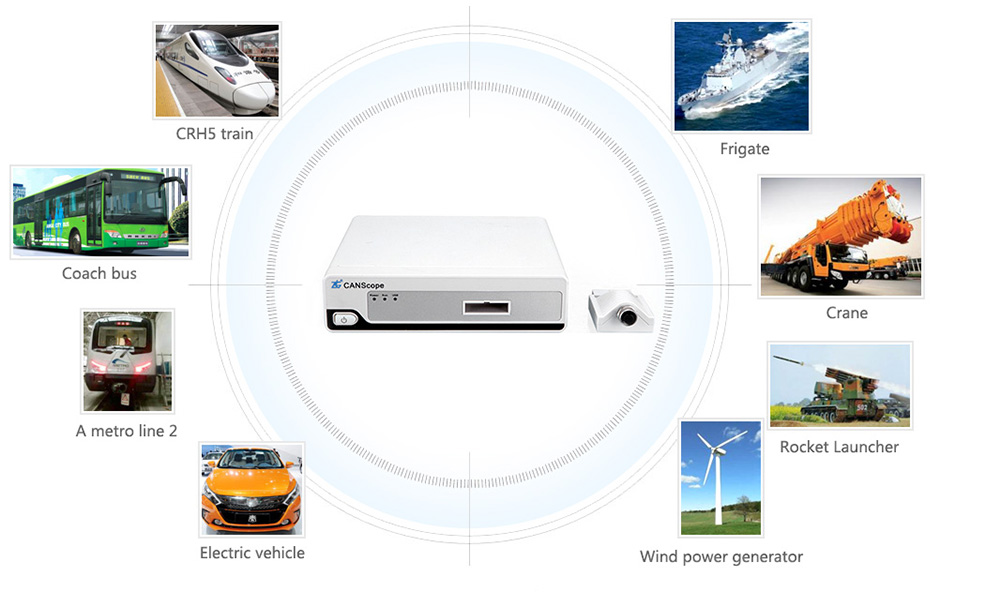 CANScope CAN Bus analyzer—Guangzhou ZHIYUAN Electronics Stock Co ,Ltd
